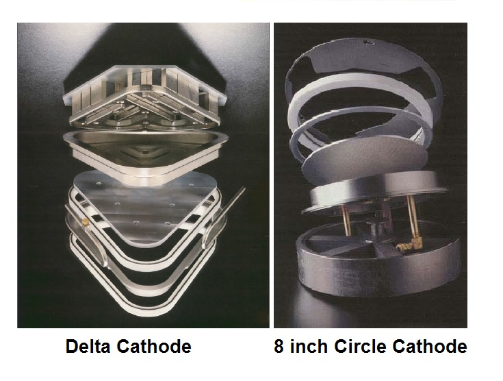 Perkin-Elmer Sputter Systems circle delta cathode